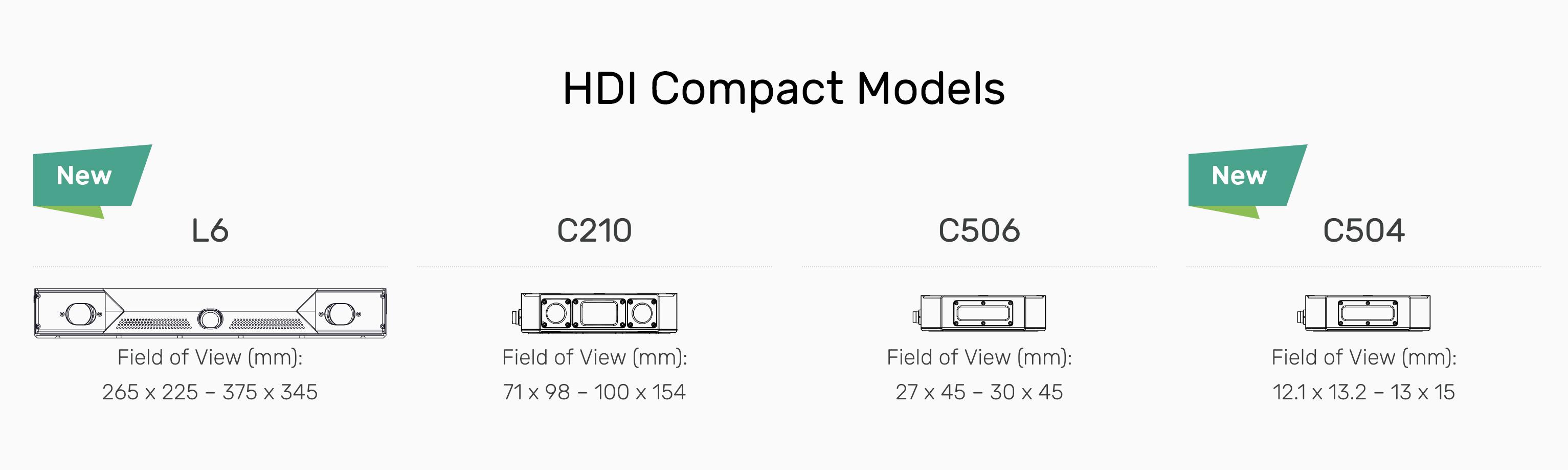 HDI Compact Model Comparison