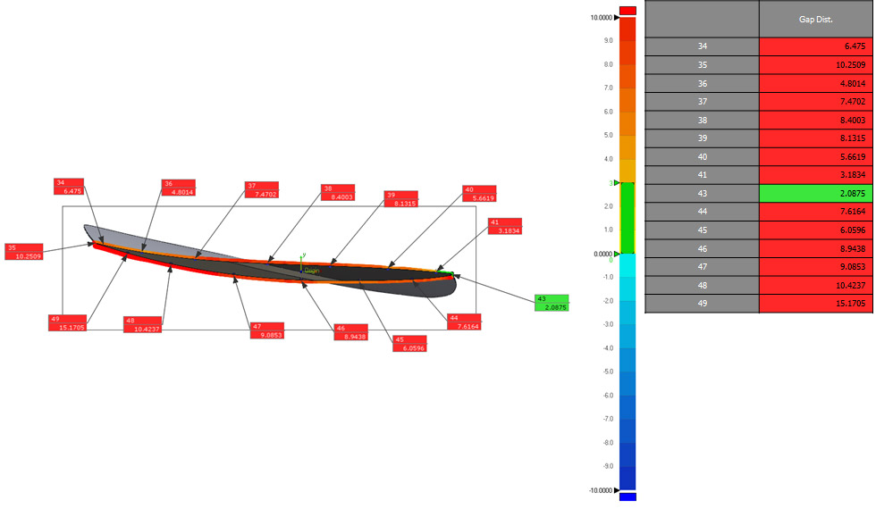 Case Study: 3D Inspection of Large Heavy Machinery Components to